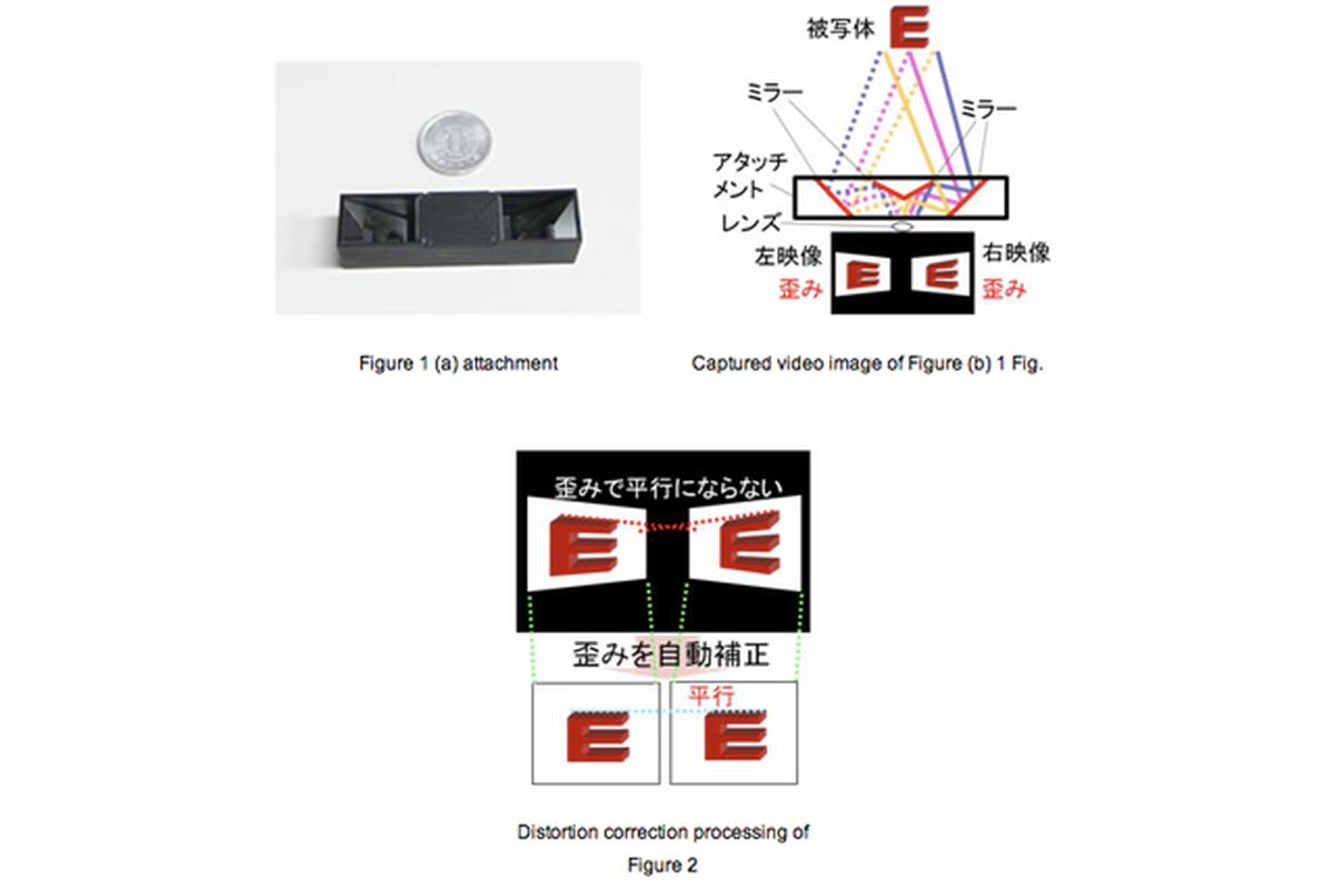 "via <a href=""http://dl.dropbox.com/u/118445/Fujitsu-3D-camera-attachment.png"">dl.dropbox.com</a>"