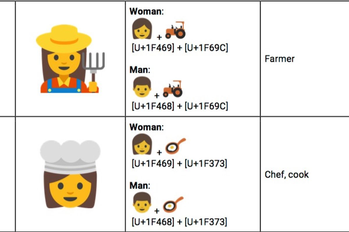Google proposes new set of emoji to better represent professional