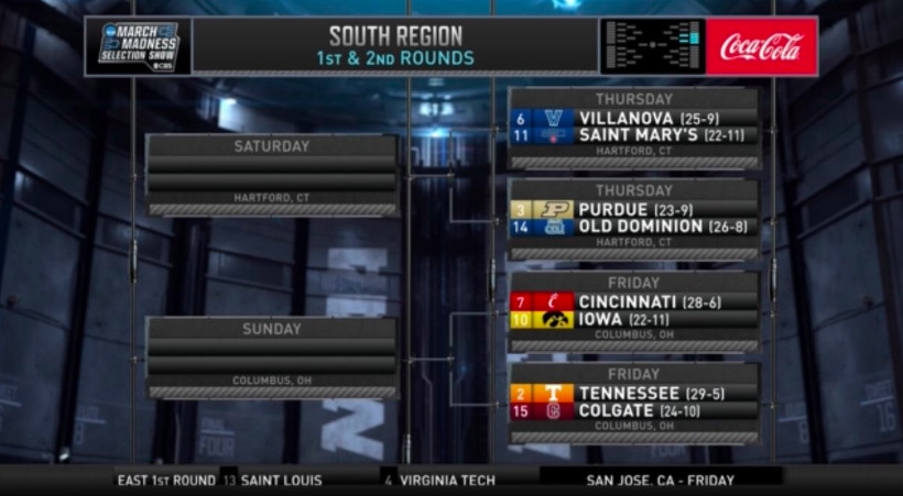 NCAA Tournament Tennessee