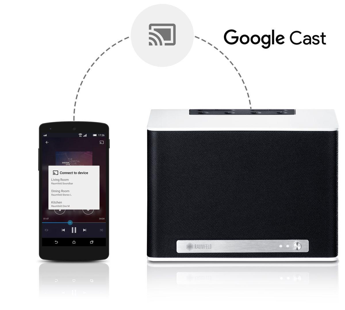 Raumfeld Google Cast support