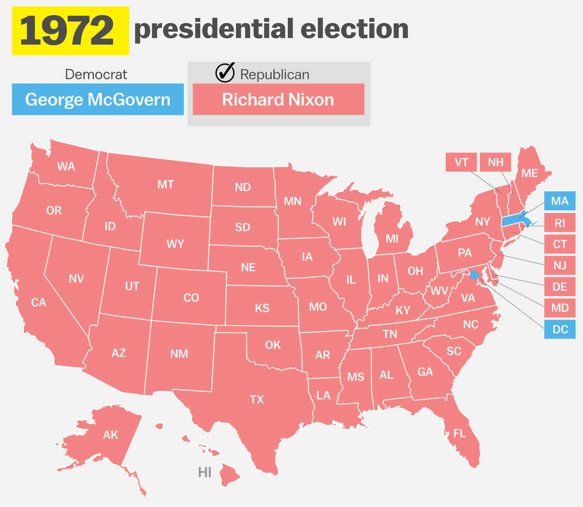 How has your state voted in the past 15 elections? - Vox Potion Maps Usa on