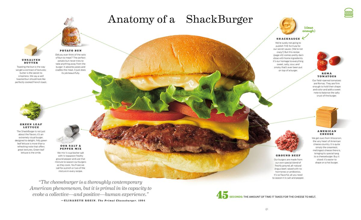 But Until Shake Shack Comes To My Corner Of The West Coast It S Closest I Ll Get Without Having Book A Flight