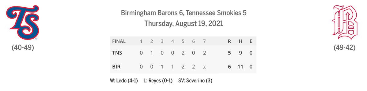 Smokies/Barons linescore