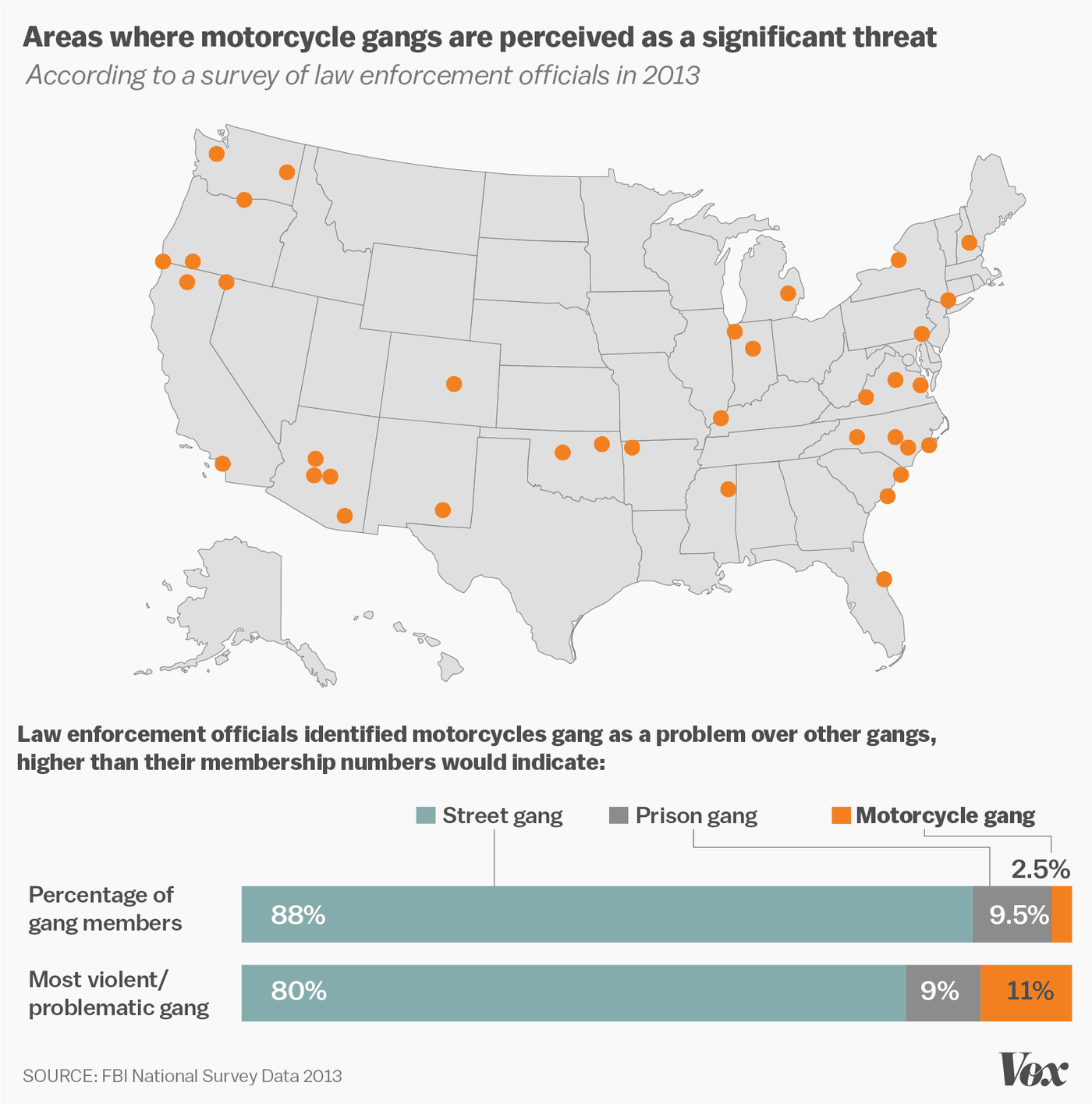 Us Outlaw Motorcycle Gangs Map A beginner's guide to biker gangs   Vox