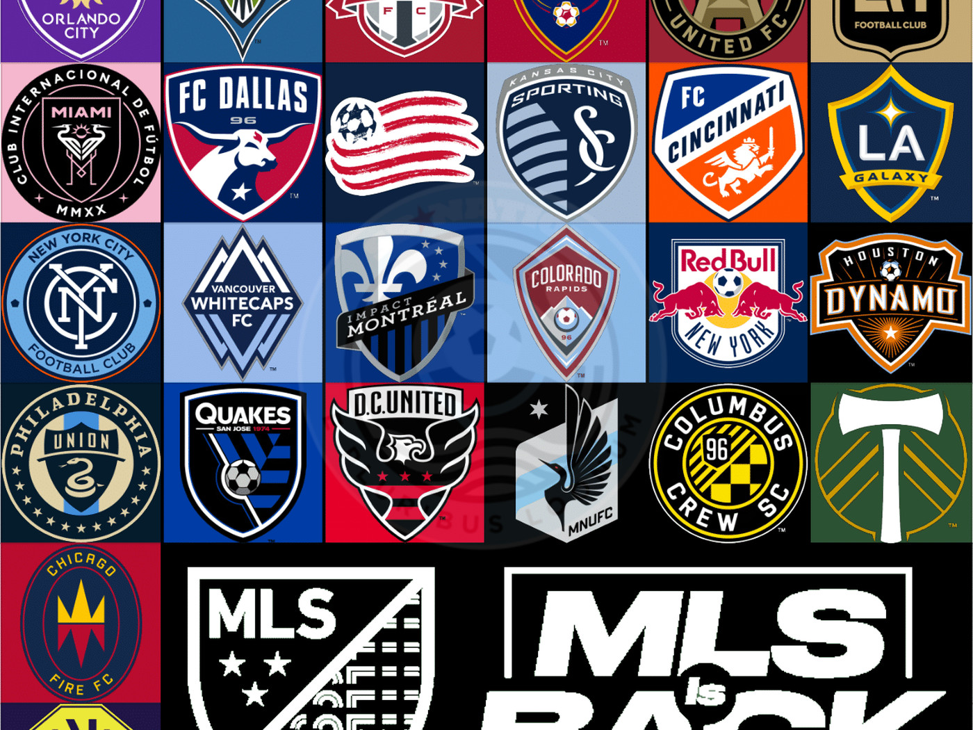 The Best Mls