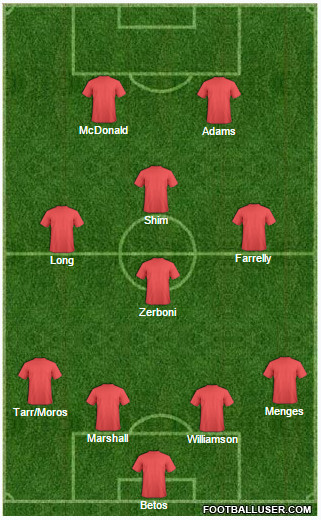 possible Thorns lineup
