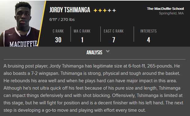 Tshimanga Scout Analysis