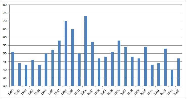 Mystery-Chart-6-21
