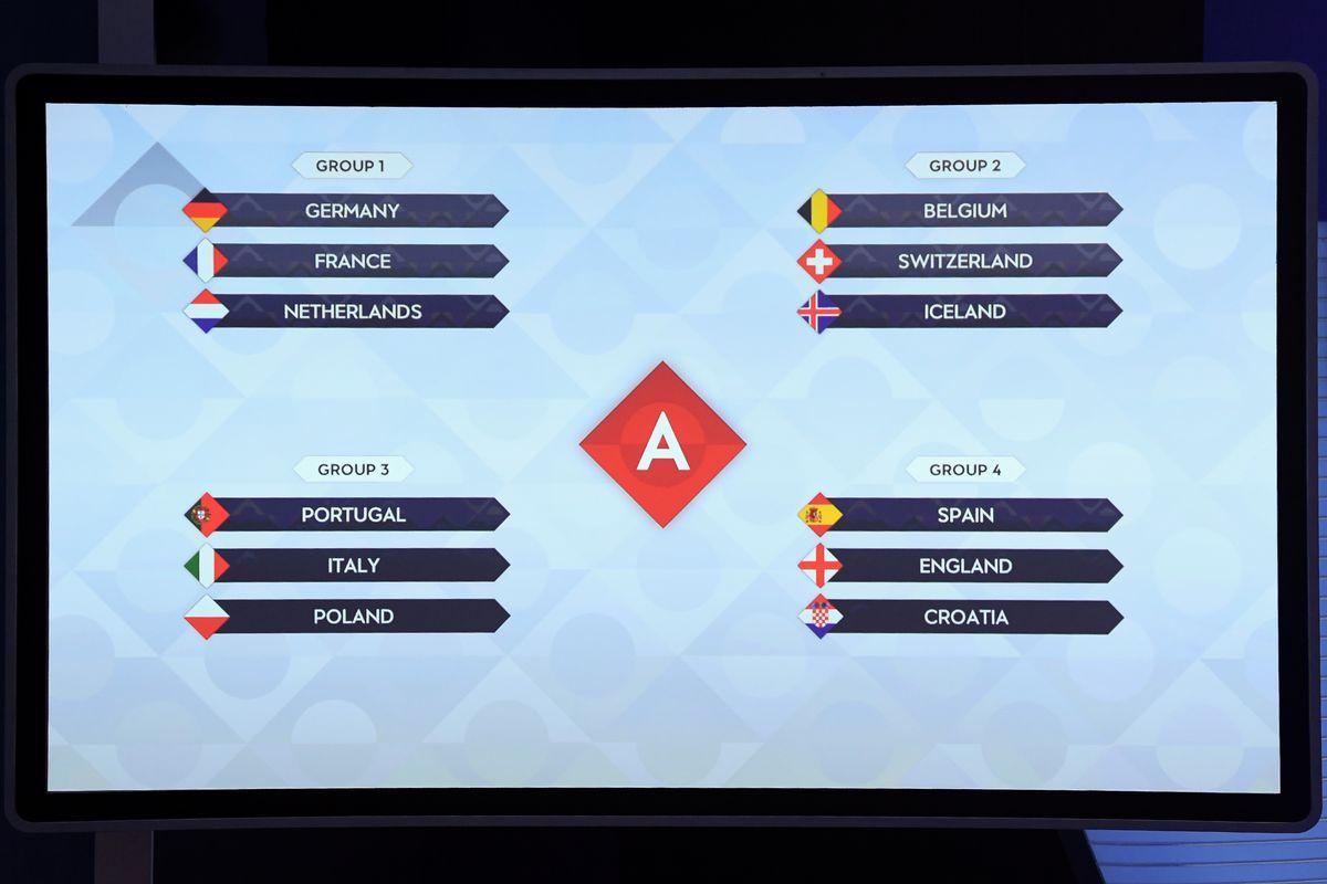 FBL-UEFA-NATIONS-LEAGUE-DRAW
