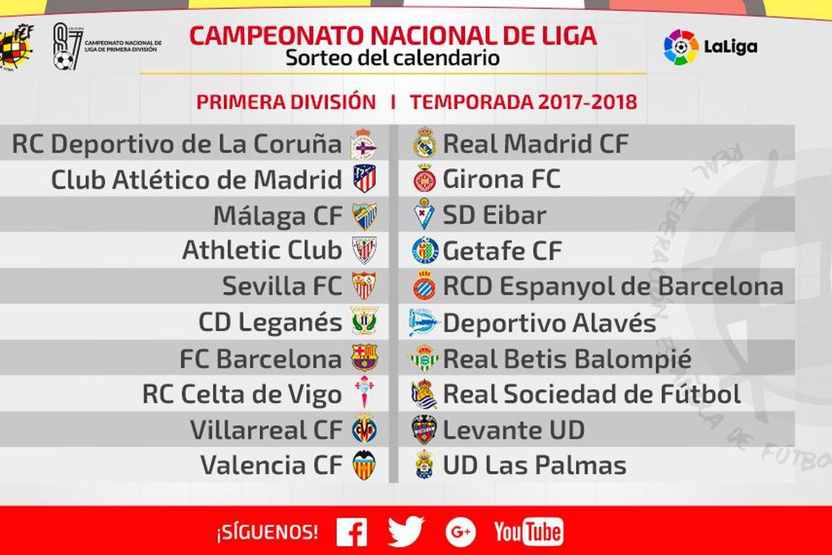 Calendario Ud Las Palmas.Draw Of The Schedule Villarreal Usa