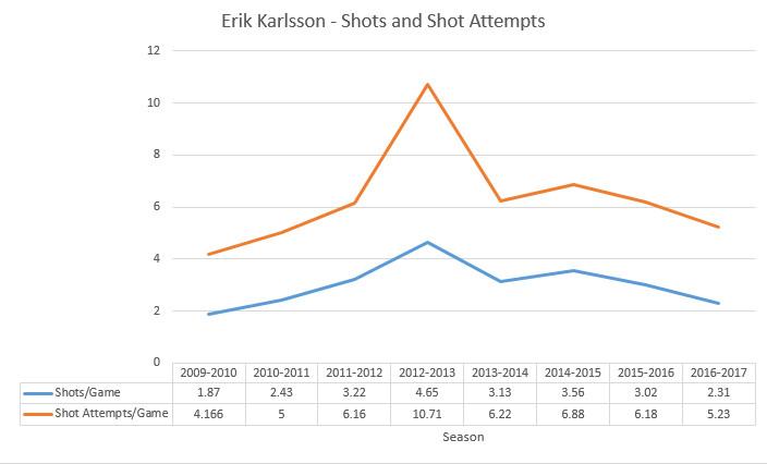 Erik Shots