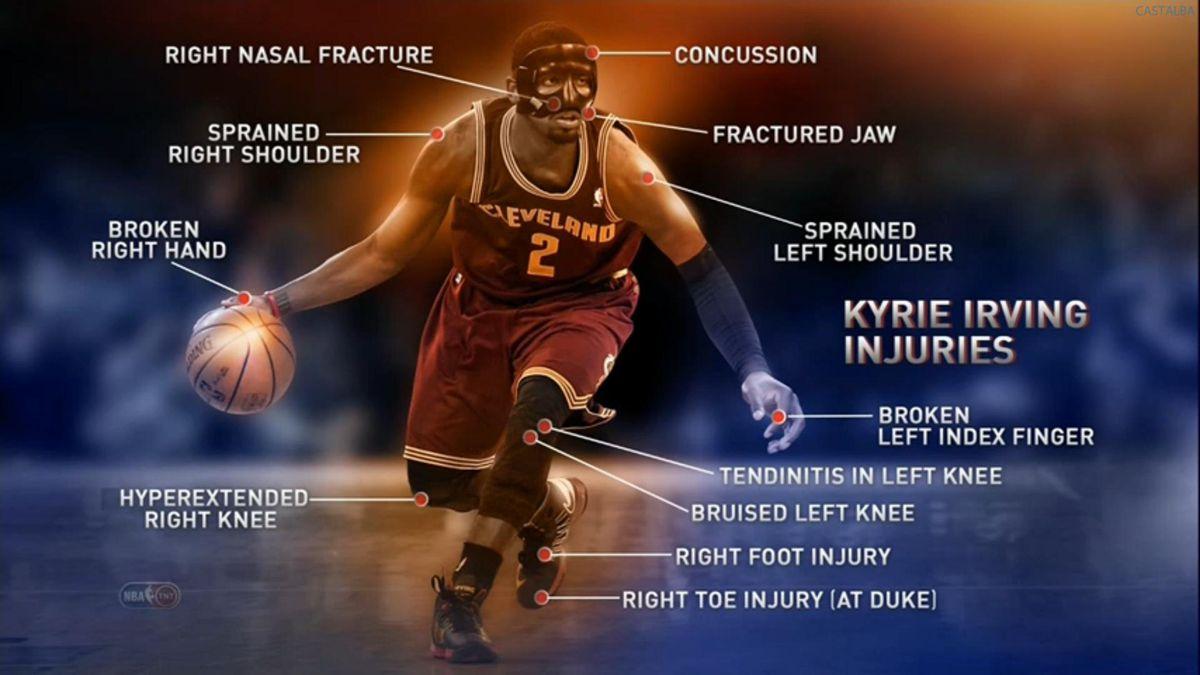 Kyrie Irving injuries