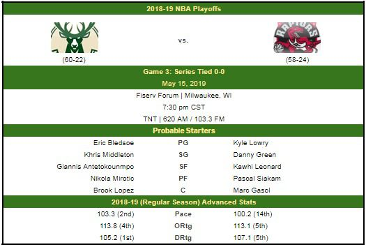 bucks vs raptors - photo #41