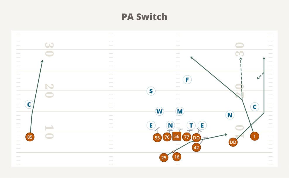 PA Switch_New