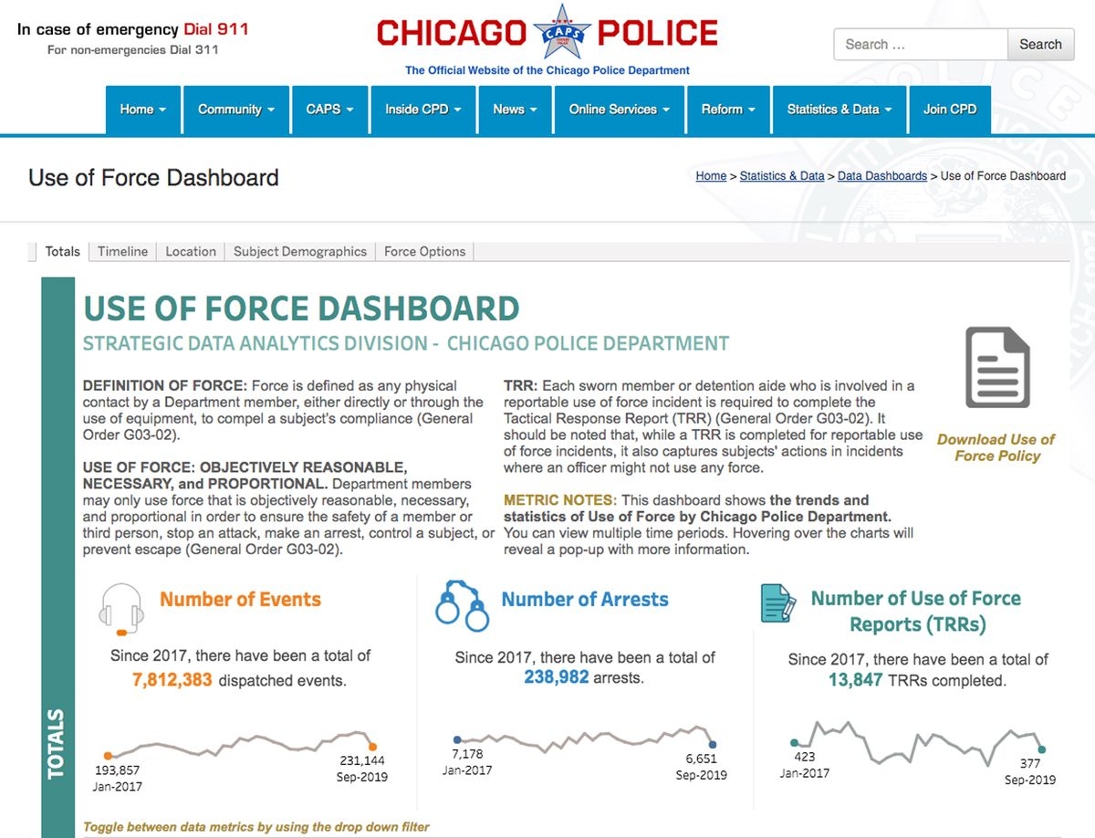 Chicago Police Department's Use of Force dashboard, an online database of incidents from 2015 to the present.