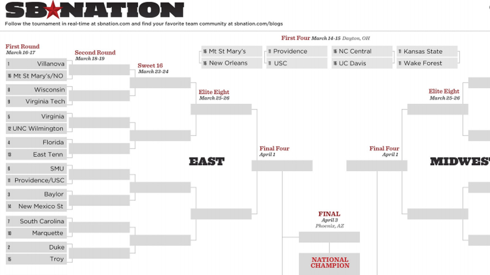 NCAA bracket 2017: Your printable bracket for the start of March ...
