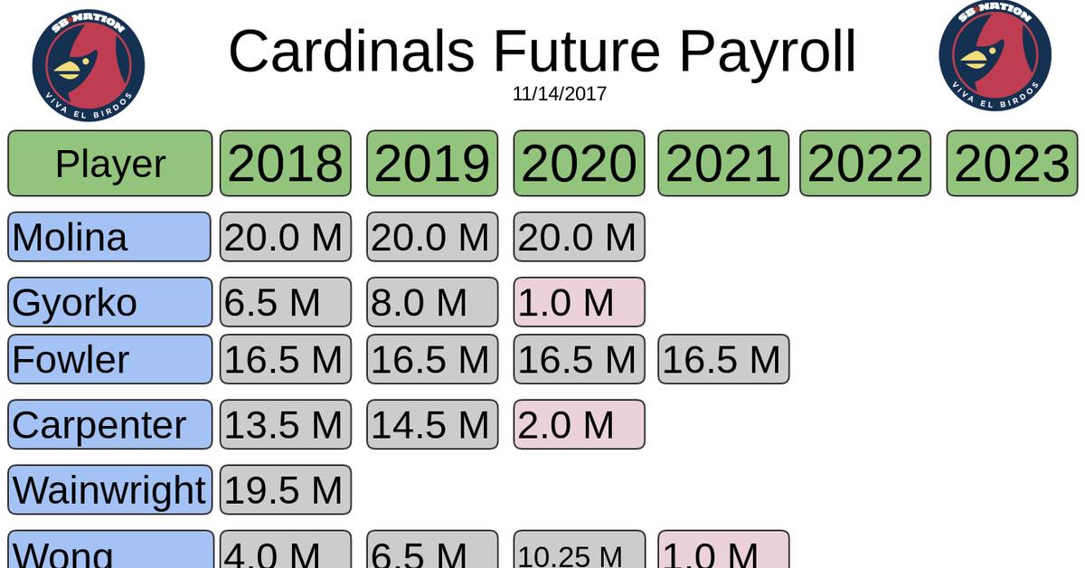 Cardinalspayroll111417