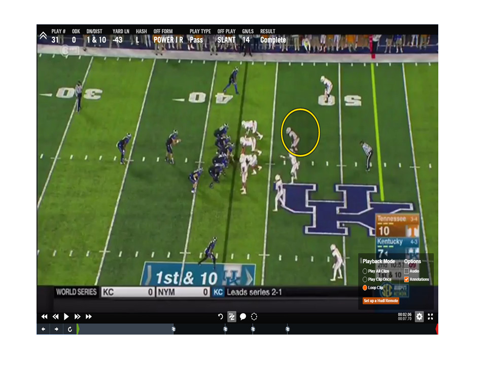 Behind the Curtain: 2 slants and 4 verticals - A Sea Of Blue