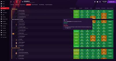 FM Player Happiness - One of my team leaders thinks my Champions League-bound team isn't big enough for them anymore. Great.