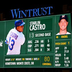 10:01 p.m. Starlin Castro's first at bat, with field position listed -