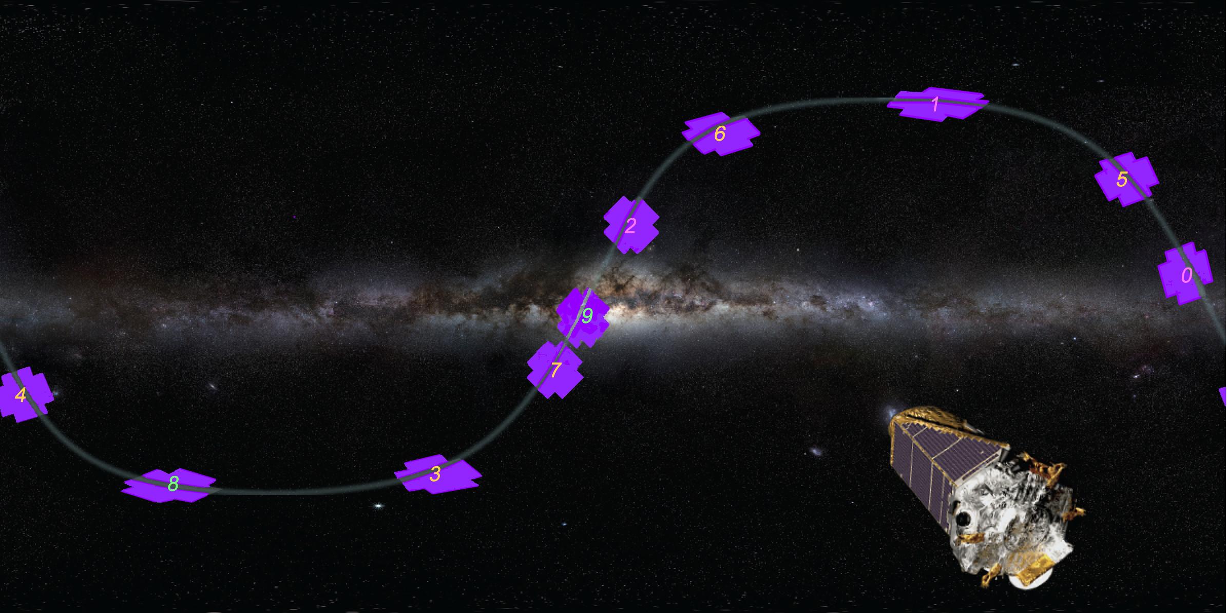 Kepler K2 field