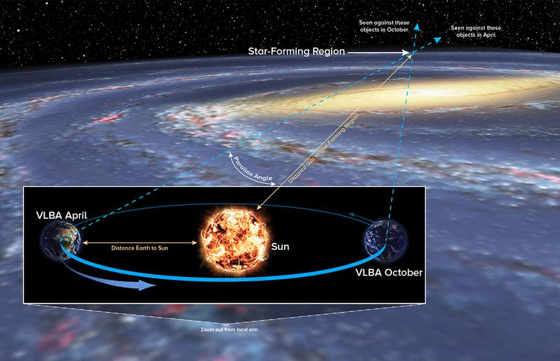 """Image result for The Far Side Of Our Galaxy Has Been """"Seen"""" For The First Time"""