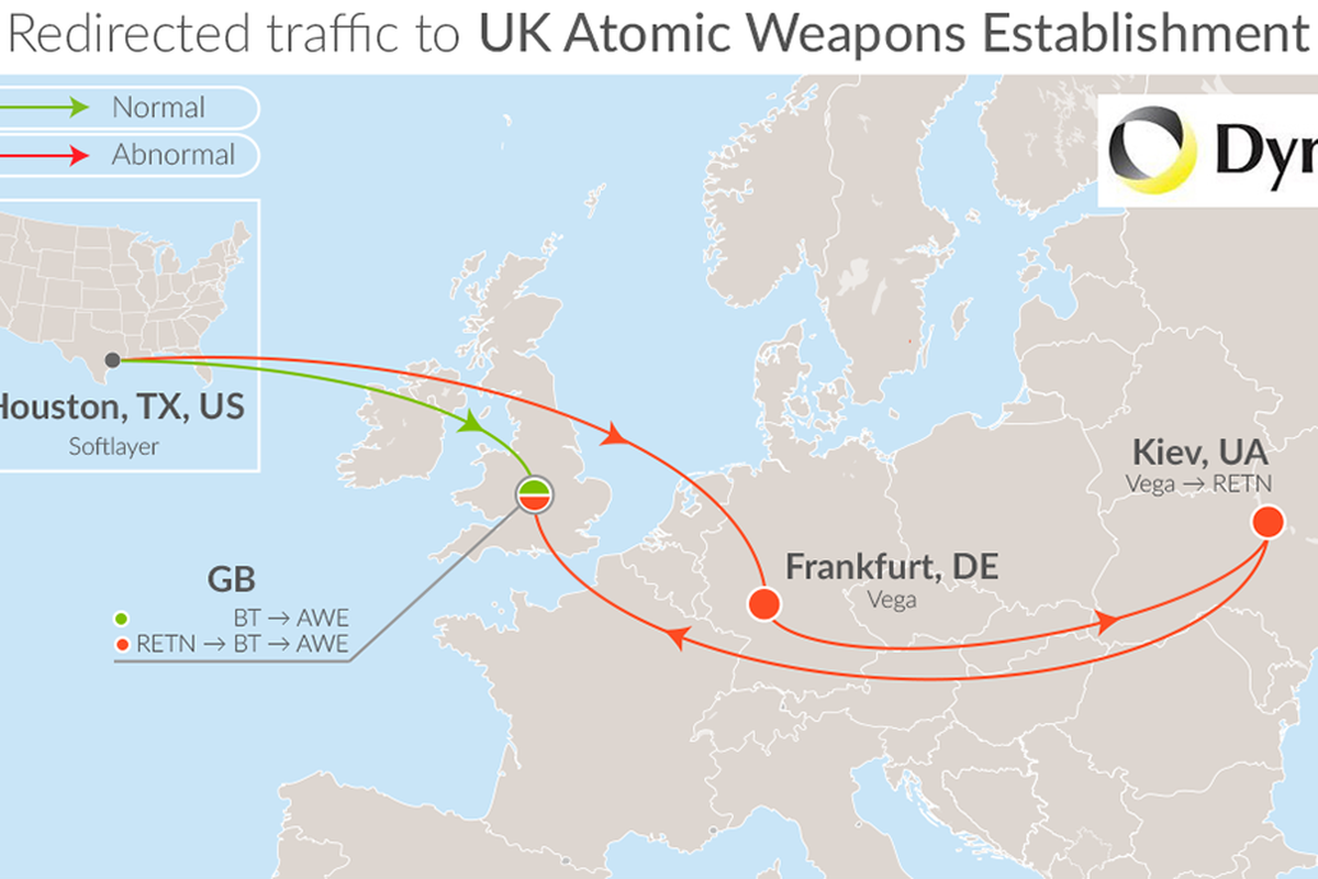 A Network Error Routed Traffic For The UKs Nuclear Weapons Agency - Us nuclear arsenal map