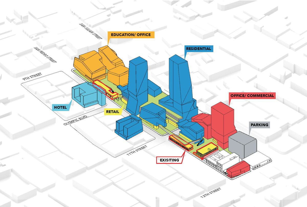 New renderings for City Market, a Fashion District megaproject ...