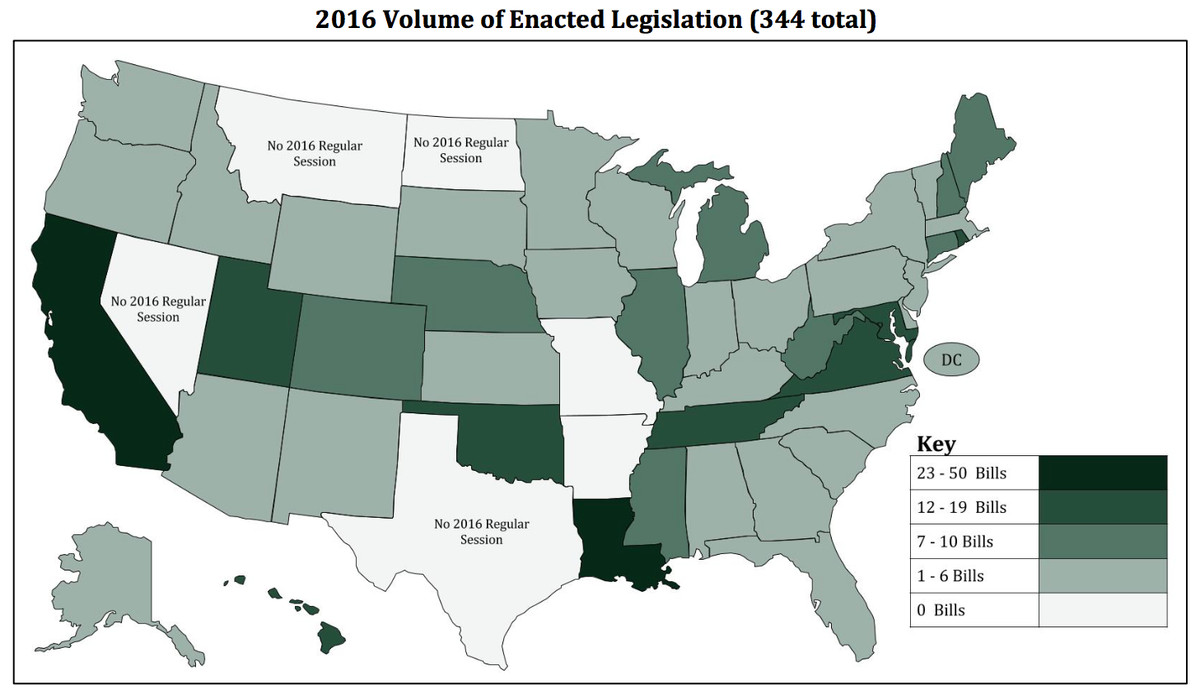 energy legislation, 2016
