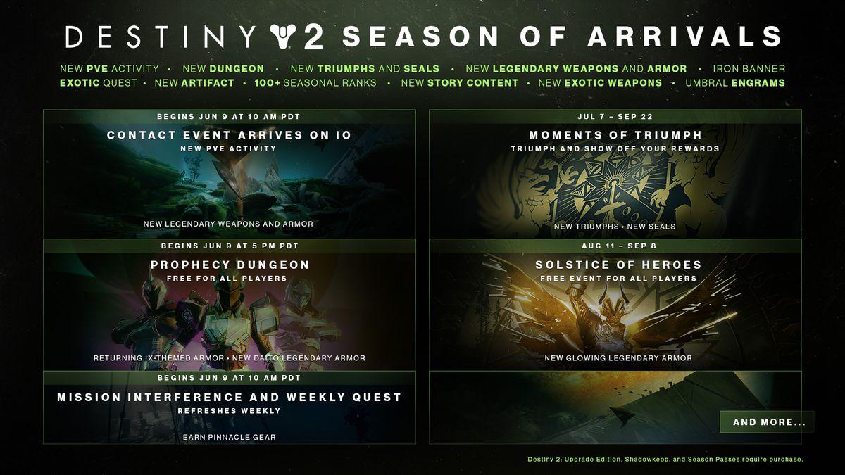 Season of Arrivals calendar