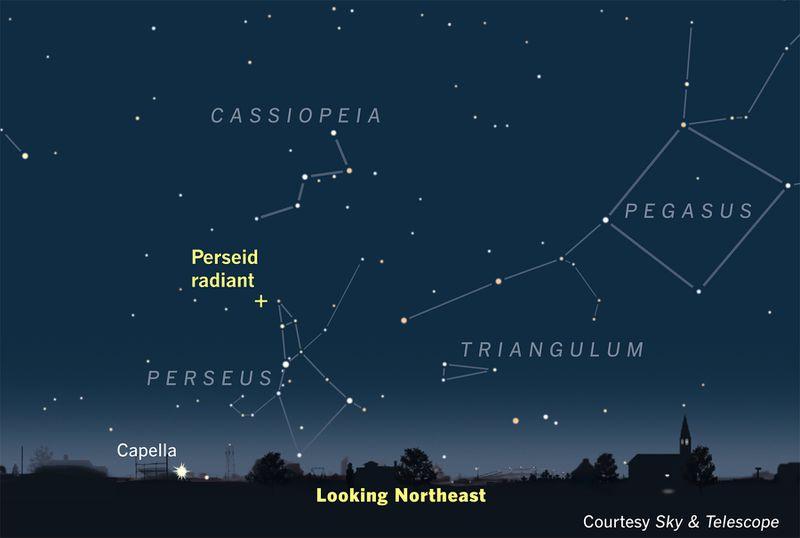 PerseidVic_noDSOs_large The Perseid meteor shower peaks this weekend. Here's how to catch the spectacular show.