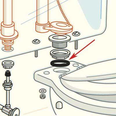 Gasket In Toilet