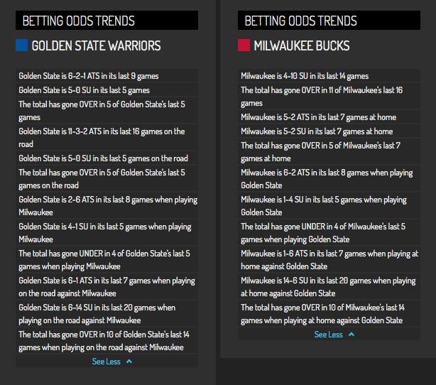 Boston Vs Warriors Live Stream Free: Warriors Vs Bucks: Predictions, Start Time, TV Schedule