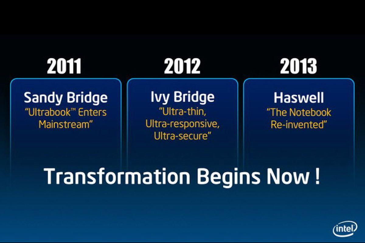 Intel Haswell roadmap slide