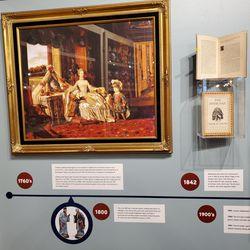 Bobblehead history