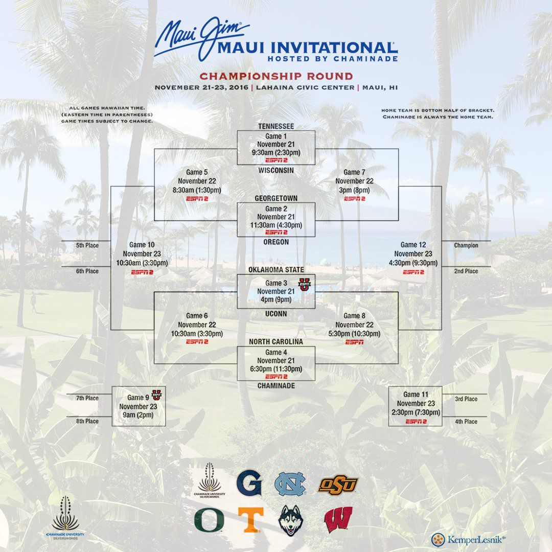 ... in the 1st round in Maui. Assuming the Hoyas triumph, a potential matchup with Tennessee or Wisconsin lurks in the next round. Full bracket below: