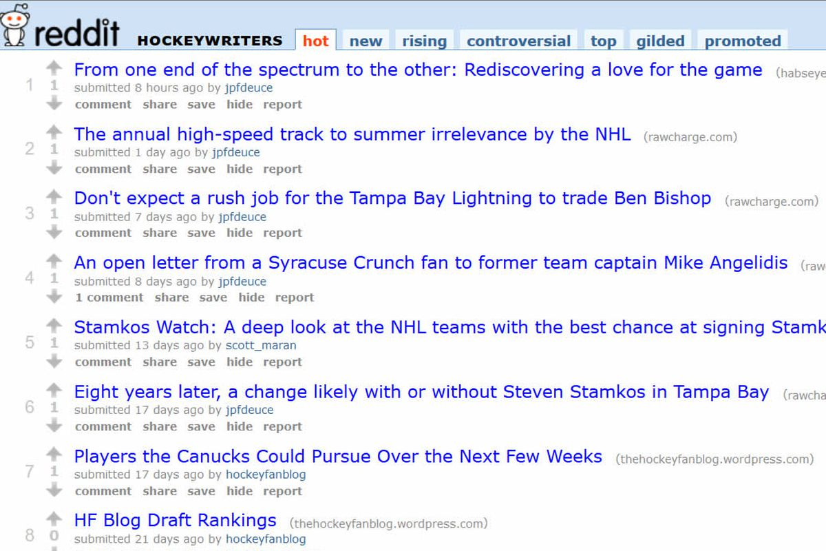 For hockey readers and bloggers, a noteworthy place on Reddit - Raw