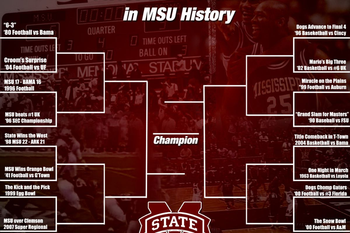 Best Bracket in Our State