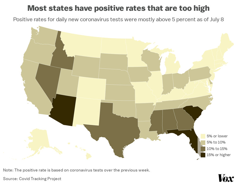 A map showing most states' test positivity rates for coronavirus are still too high.