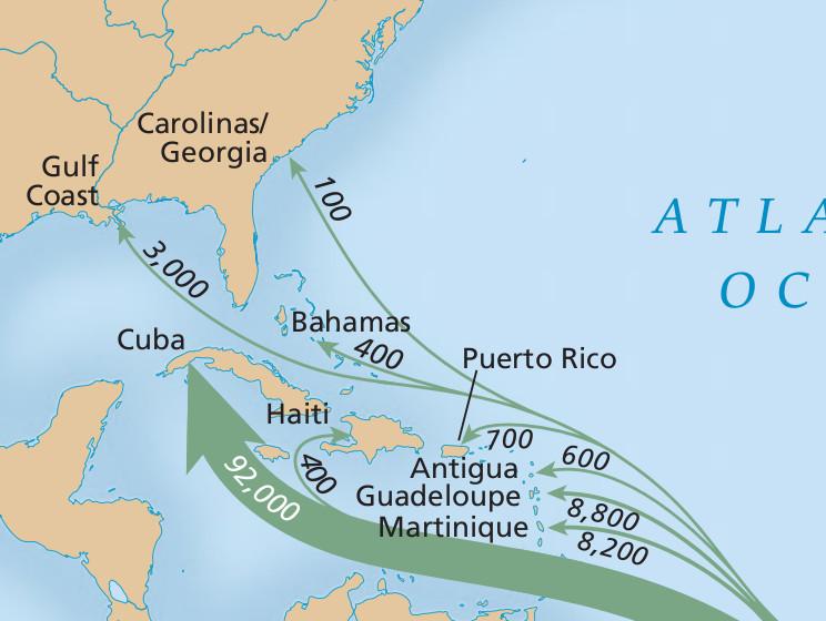 explain the atlantic slave trade