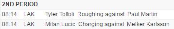 Toffoli Roughing?!