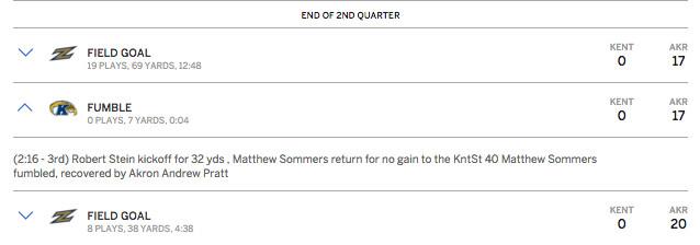Akron/Kent third quarter (espn screenshot)