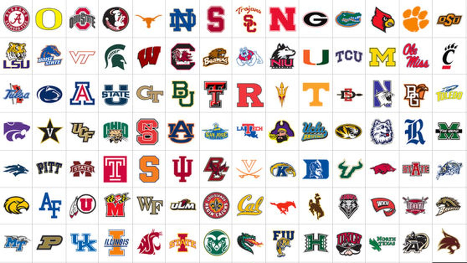 College Football Rankings Playoff >> College Football AP Top 25 Poll Released - A Sea Of Blue