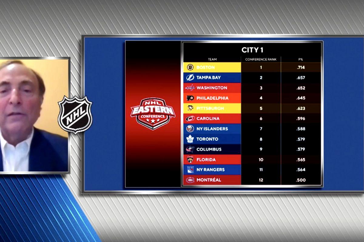 NHL Commissioner Gary Bettman Announces Return To Play Plan For Resumption Of Season