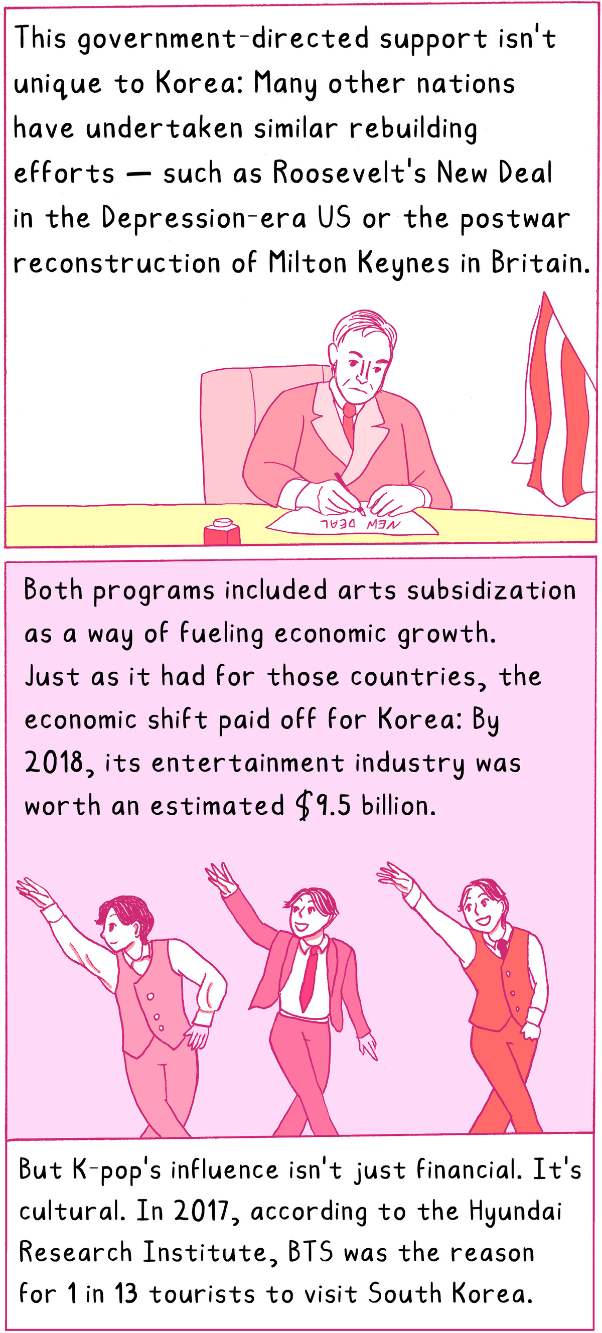 This government-directed support for pop culture isn't unique to Korea: Many other nations have taken a similar approach to rebuilding — like Roosevelt's New Deal in the Depression-era U.S., or Milton Keynes' postwar reconstruction of Britain. Both programs included arts subsidization as a way of fueling economic growth. By 2018, its entertainment industry was worth an estimated $9.5 billion. But K-pop's influence isn't just financial. It's cultural.