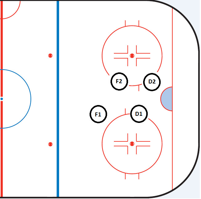 Flyers PK Formation