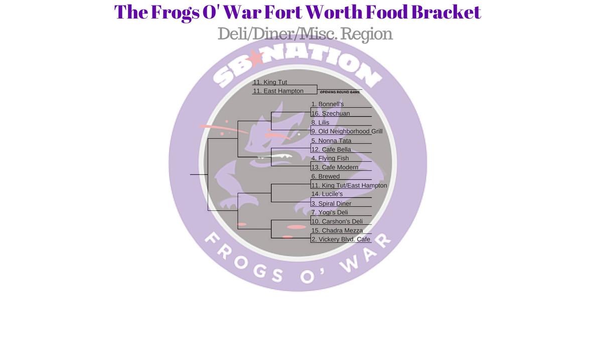 DDM Food Region