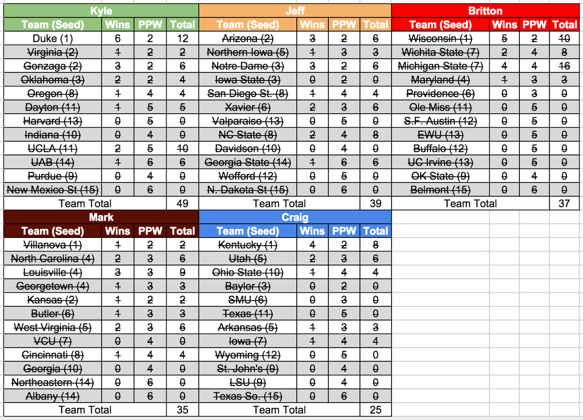 author draft standings