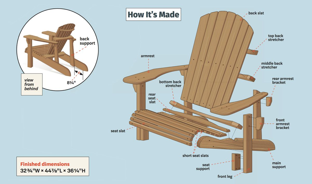 Summer 2021, Build It, Adirondack chair, overview illo