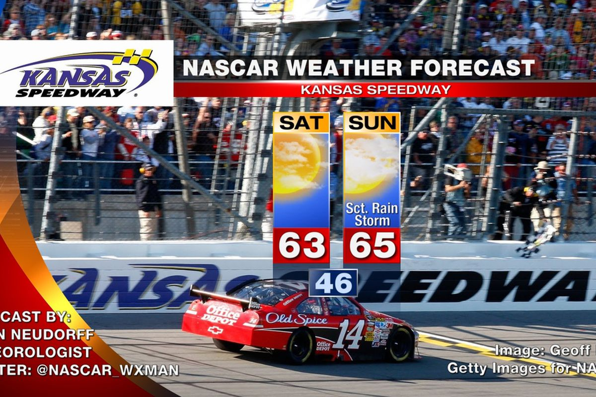 2013 NASCAR at Kansas Speedway weather forecast: Threat of showers Sunday?